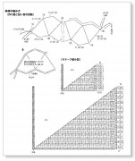 схема вязания шарфика